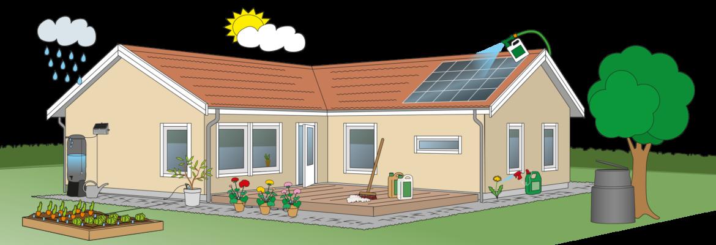 Hållbar-trädgård-greenline
