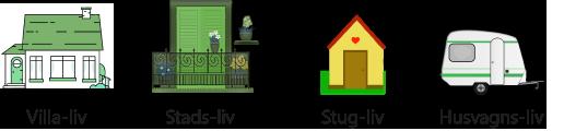rädgården, balkongen, stugan, husvagnen... våra hem ser olika ut men behöver tas omhand med både kärlek och omsorg. Alger och lav som biter sig fast på våra balkonger och husväggar, ogräset som växer mellan plattorna och blommorna som måste vattnas. Allt kräver sin tid och gärna ska ditt trädgårdsarbete kännas hållbart och sunt för miljön. www.greenline.eu