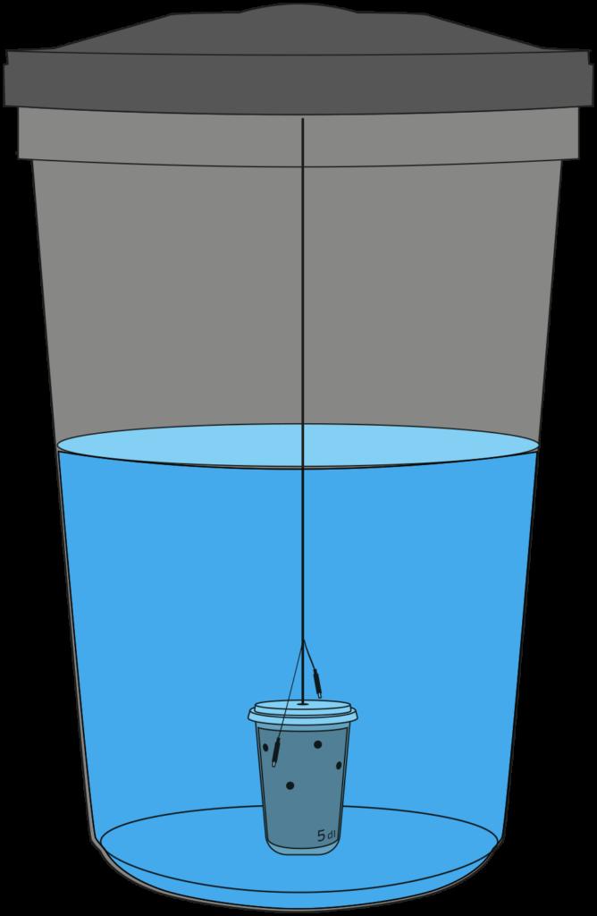 Vattna med ditt sparade regnvatten. Automatiska droppbevattnings systemet EADS vattnar åt dig i hela din trädgård. Läs mer här